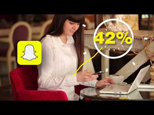 Trending Features Of Snapchat